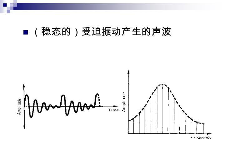 (稳态的)受迫振动产生的声波