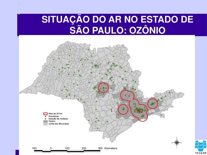 SITUAÇÃO DO AR NO ESTADO DE  SÃO PAULO: OZÔNIO
