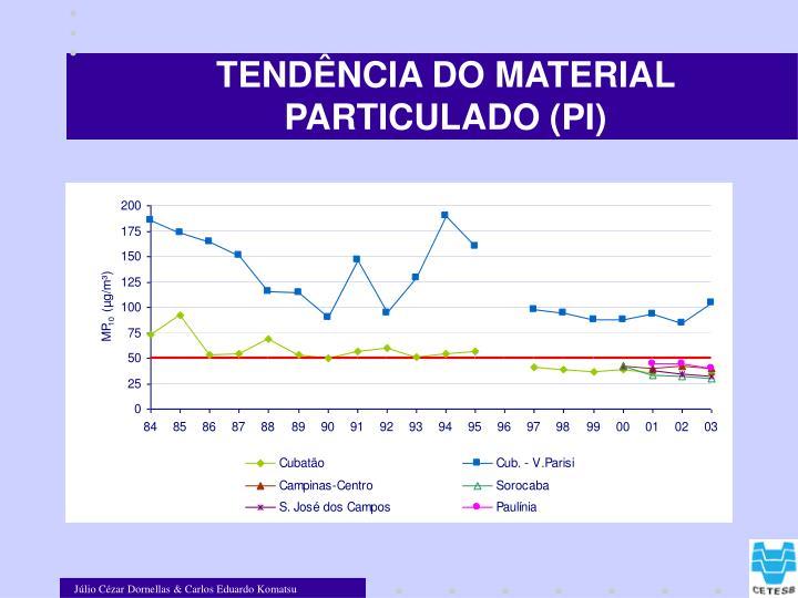 TENDÊNCIA DO MATERIAL PARTICULADO (PI)