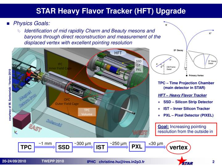 Star heavy flavor tracker hft upgrade