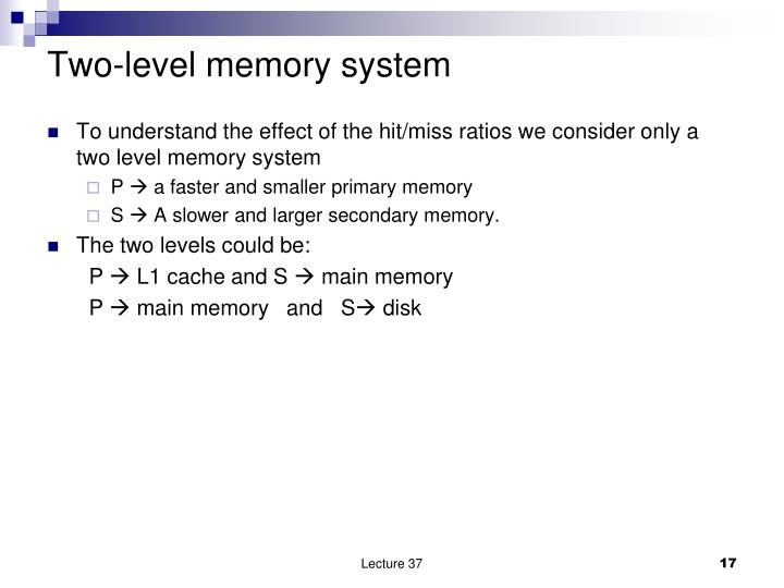 Two-level memory system