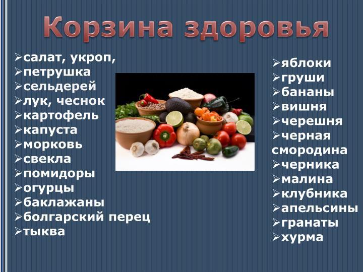 Корзина здоровья