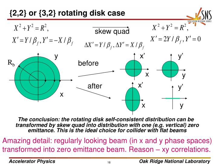 {2,2} or {3,2} rotating disk case