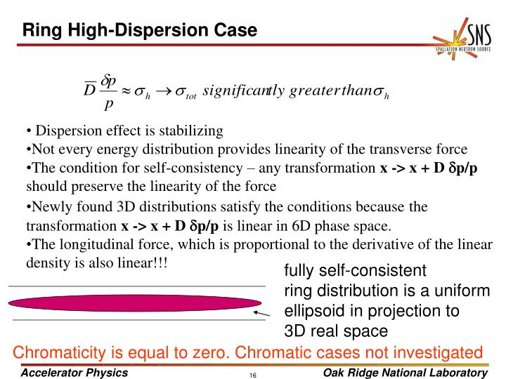 Ring High-Dispersion Case