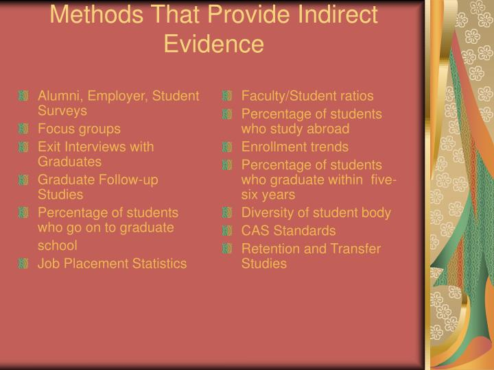 Alumni, Employer, Student Surveys