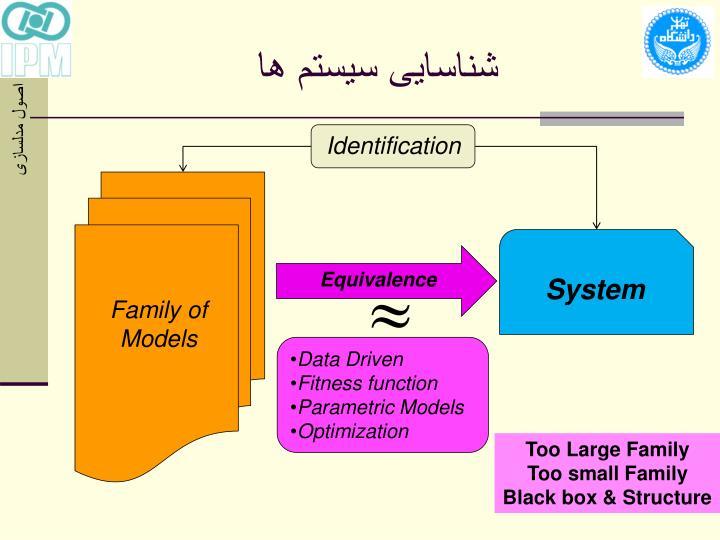شناسایی سیستم ها