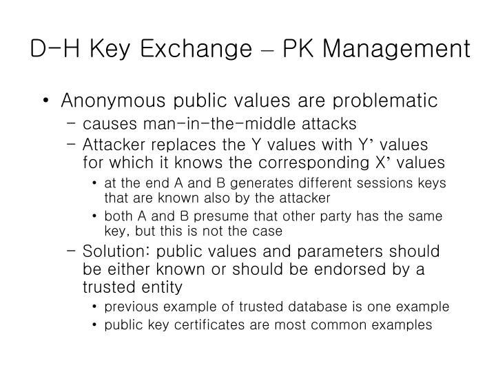 D-H Key Exchange