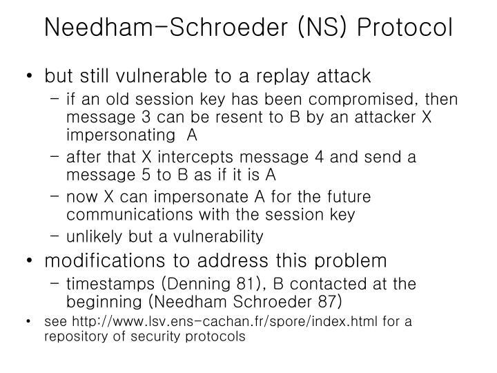 Needham-Schroeder (NS) Protocol