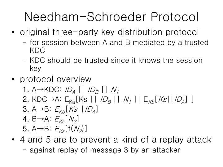 Needham-Schroeder Protocol
