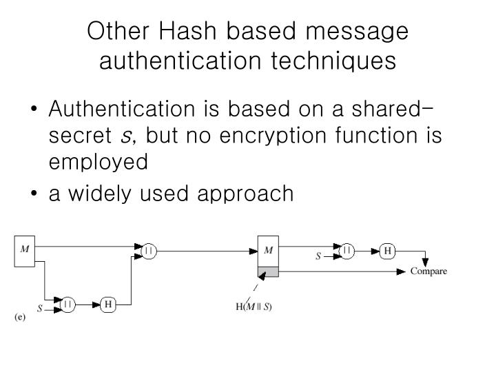 Other Hash based message authentication techniques