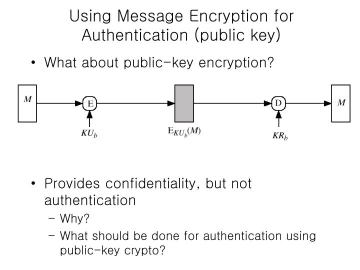 Using Message Encryption for