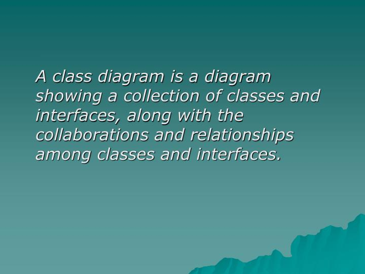 A class diagram is a diagram showing a collection of classes and interfaces, along with the collaborations and relationships among classes and interfaces.
