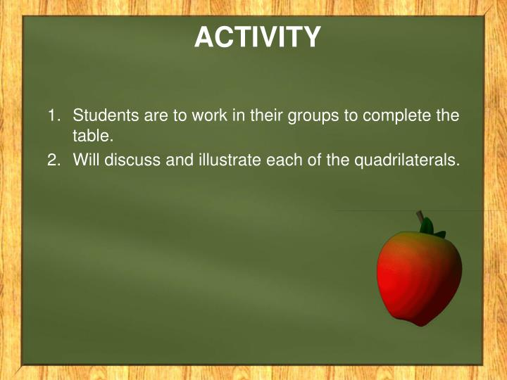 Students are to work in their groups to complete the table.