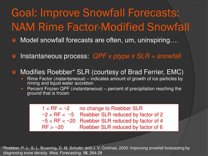 Goal: Improve Snowfall Forecasts: