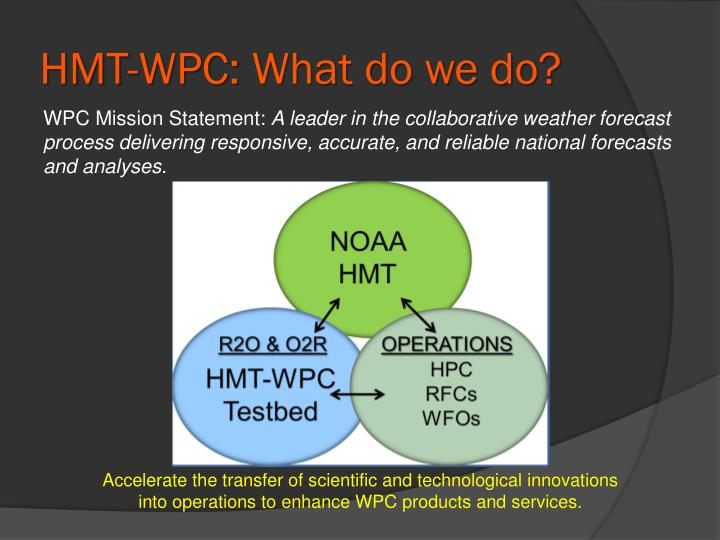 Hmt wpc what do we do