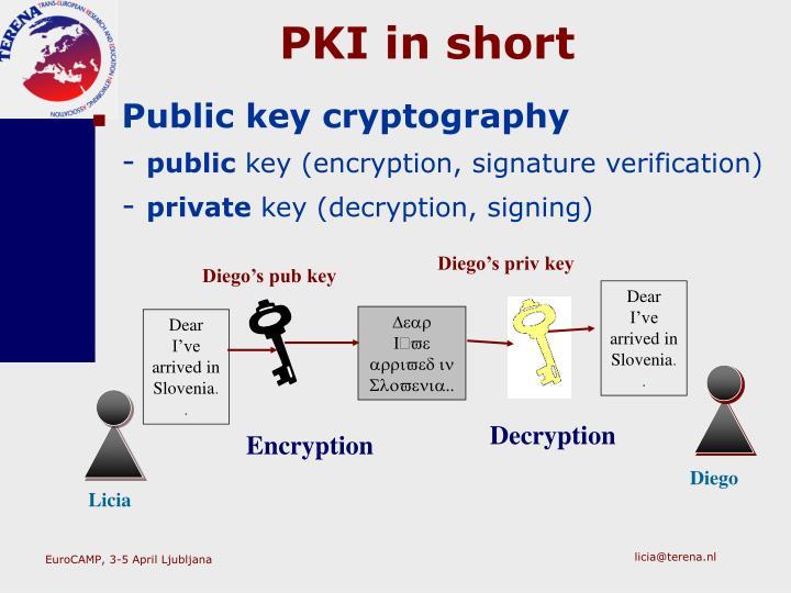 Diego's priv key