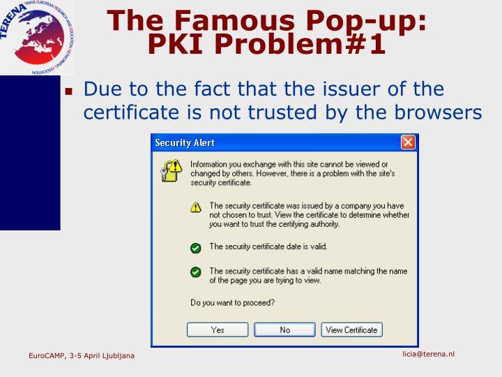 The Famous Pop-up: