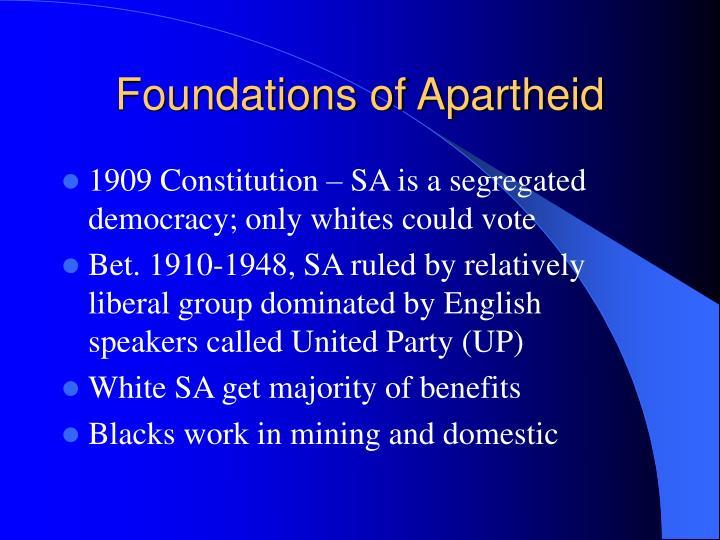 Foundations of Apartheid