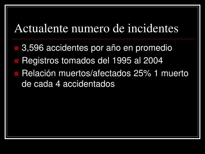 Actualente numero de incidentes