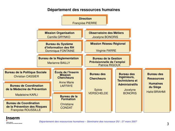 Département des ressources humaines
