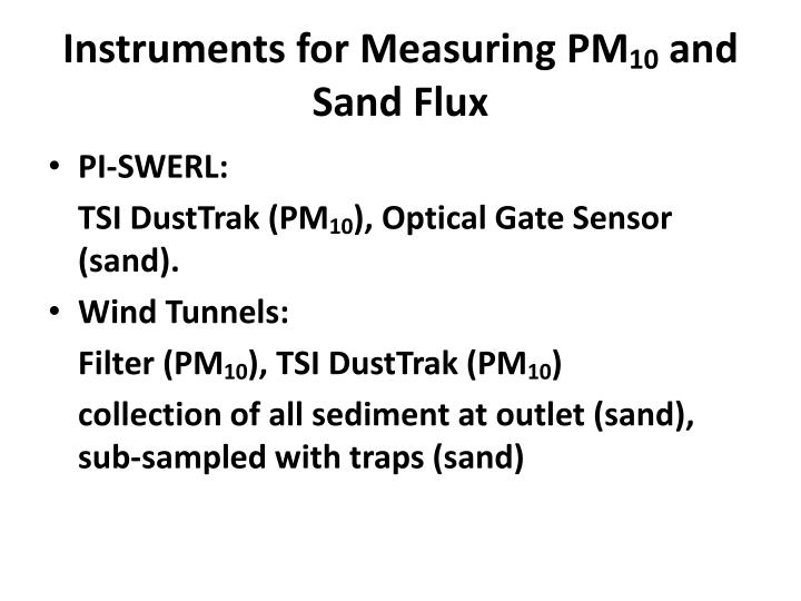 Instruments for Measuring PM