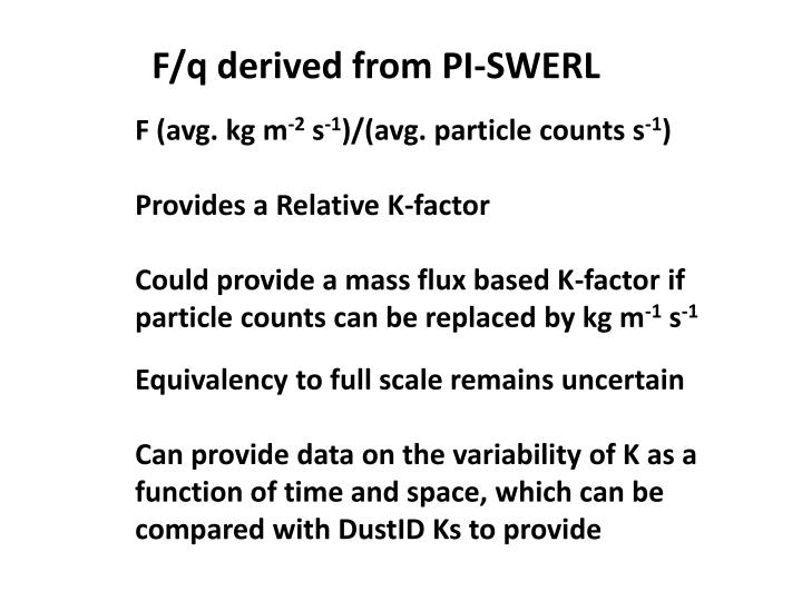 F/q derived from