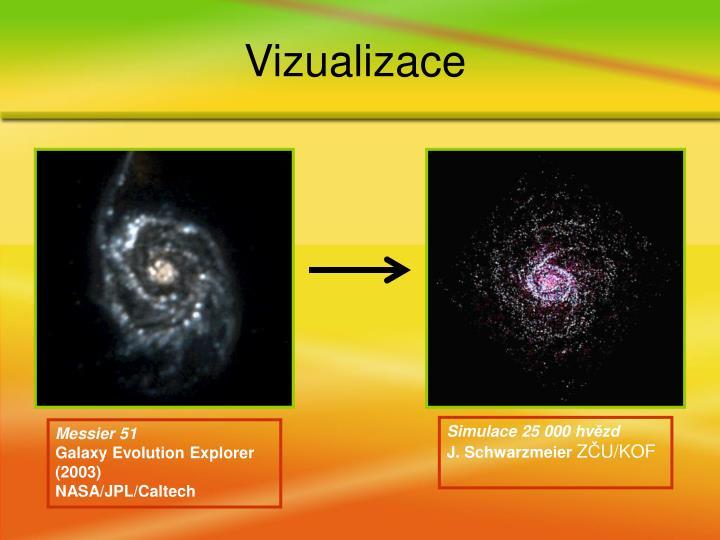 Vizualizace