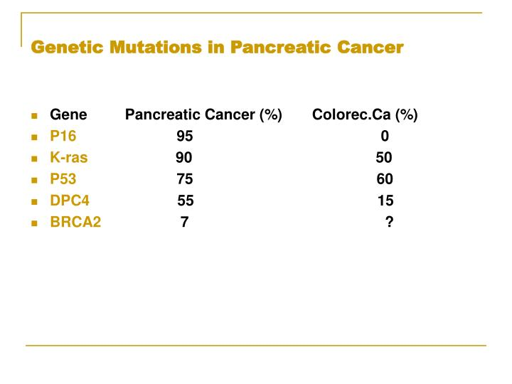 Genetic Mutations in Pancreatic Cancer