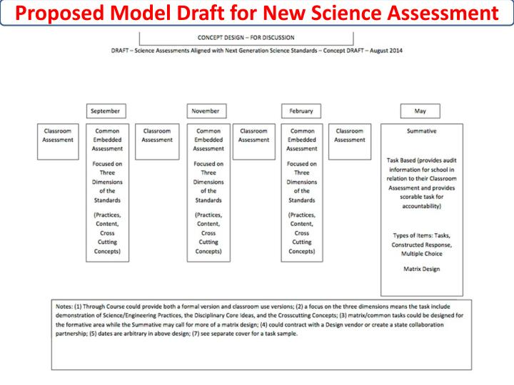 Proposed Model Draft