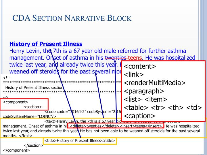 CDA Section Narrative Block