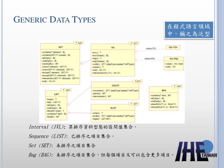 Generic Data Types