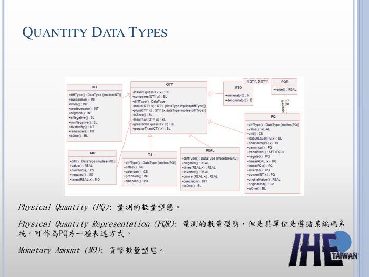 Quantity Data Types