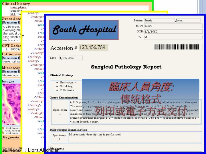 South Hospital