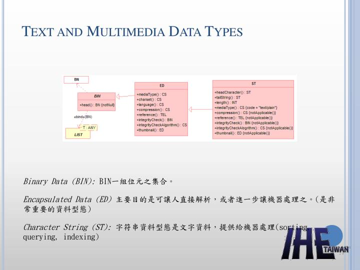 Text and Multimedia Data Types