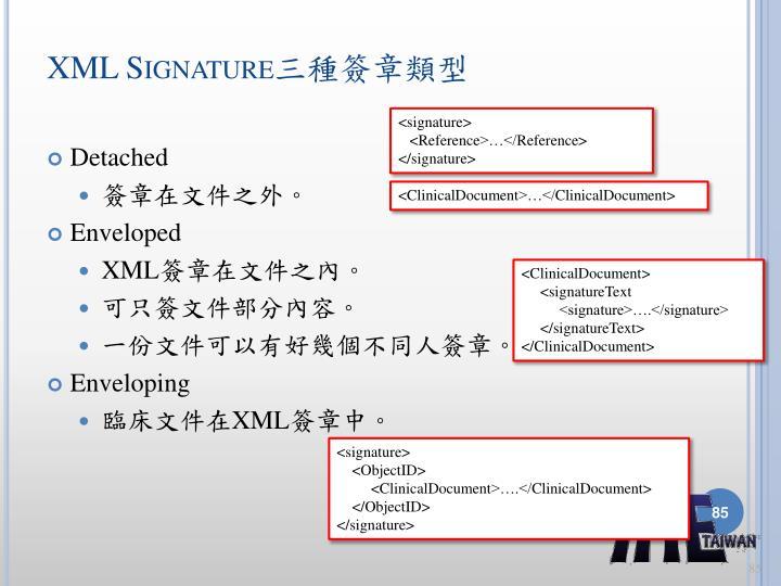 XML Signature