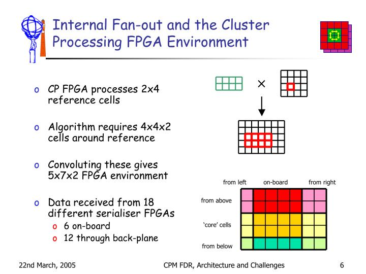 Internal Fan-out and the Cluster Processing FPGA Environment