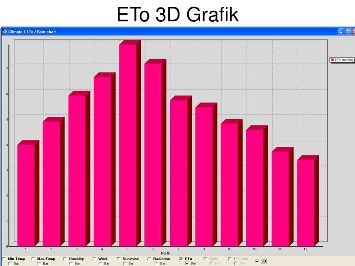 ETo 3D Grafik
