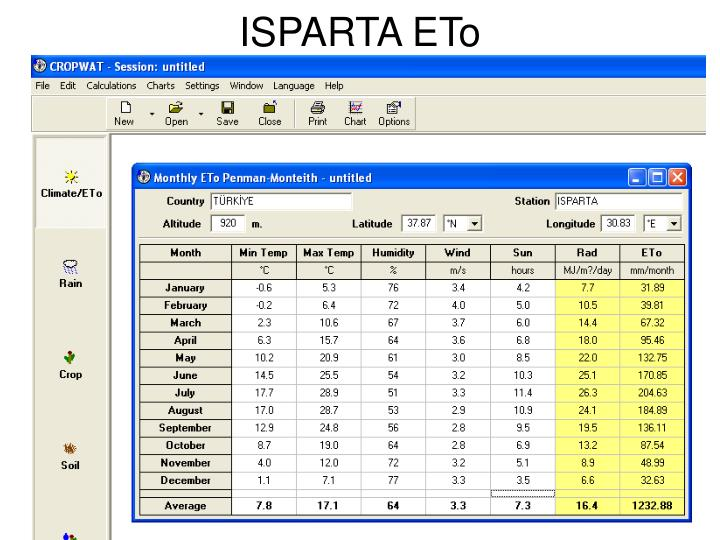 ISPARTA ETo
