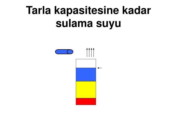 ETa = ETm