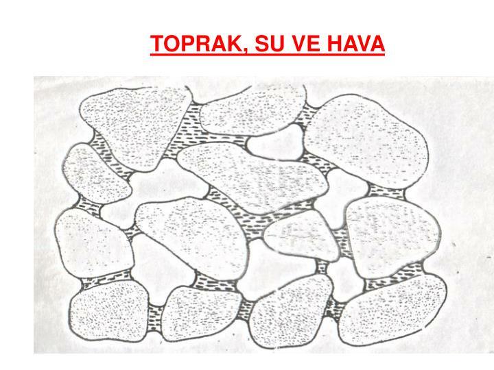 TOPRAK, SU VE HAVA