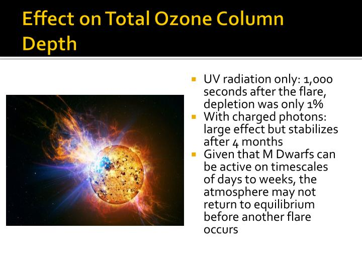 Effect on Total Ozone Column Depth