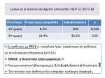 lodise et al antimicrob agents chemother 2007 51 3977 82
