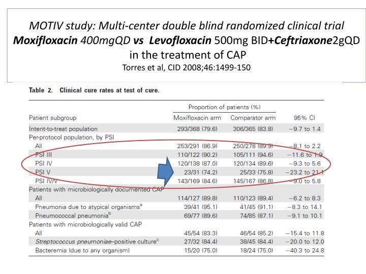 MOTIV study: Multi-center double blind randomized clinical trial