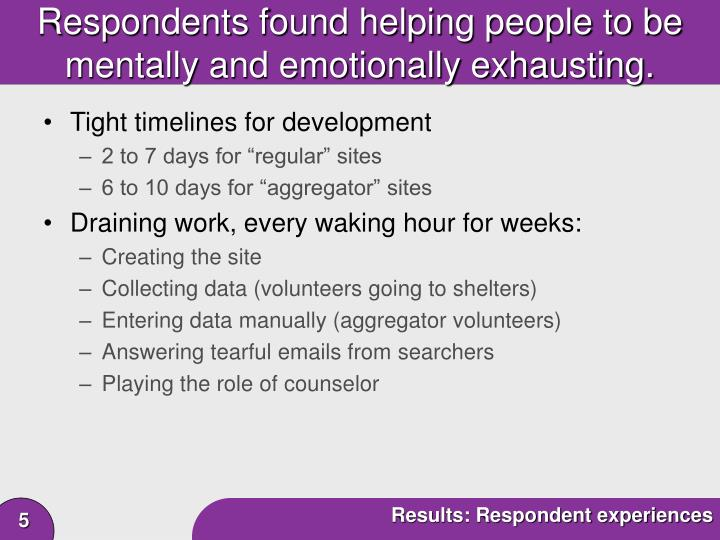 Respondents found helping people to be mentally and emotionally exhausting.