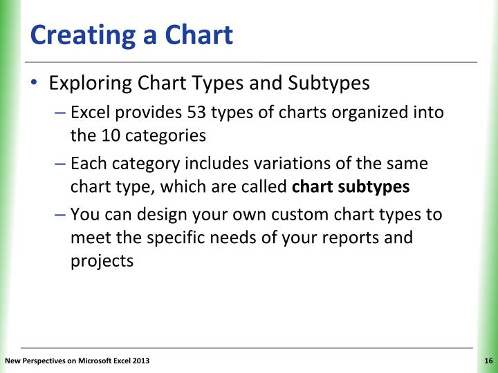 Creating a Chart