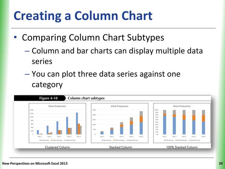 Creating a Column Chart
