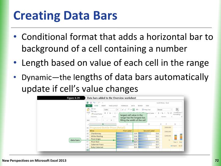 Creating Data Bars