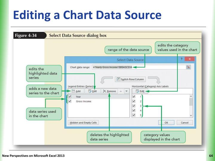 Editing a Chart Data Source