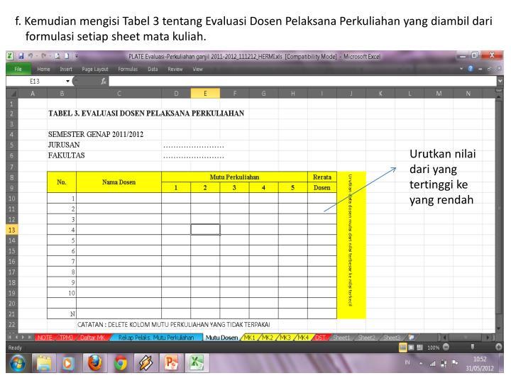 f. Kemudian mengisi Tabel 3 tentang Evaluasi Dosen Pelaksana Perkuliahan yang diambil dari formulasi setiap sheet mata kuliah.