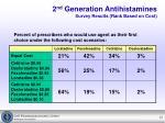 2 nd generation antihistamines survey results rank based on cost